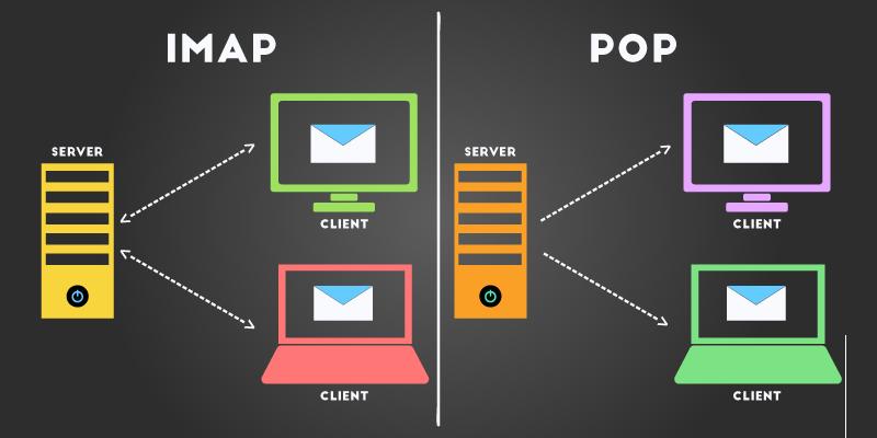 تفاوت میان pop و imap
