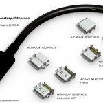 اطلاعاتی در مورد تکنولوژی USB 3.2 منتشر شد .