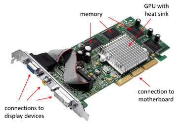 computer_video_card