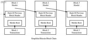 hash-blockchain
