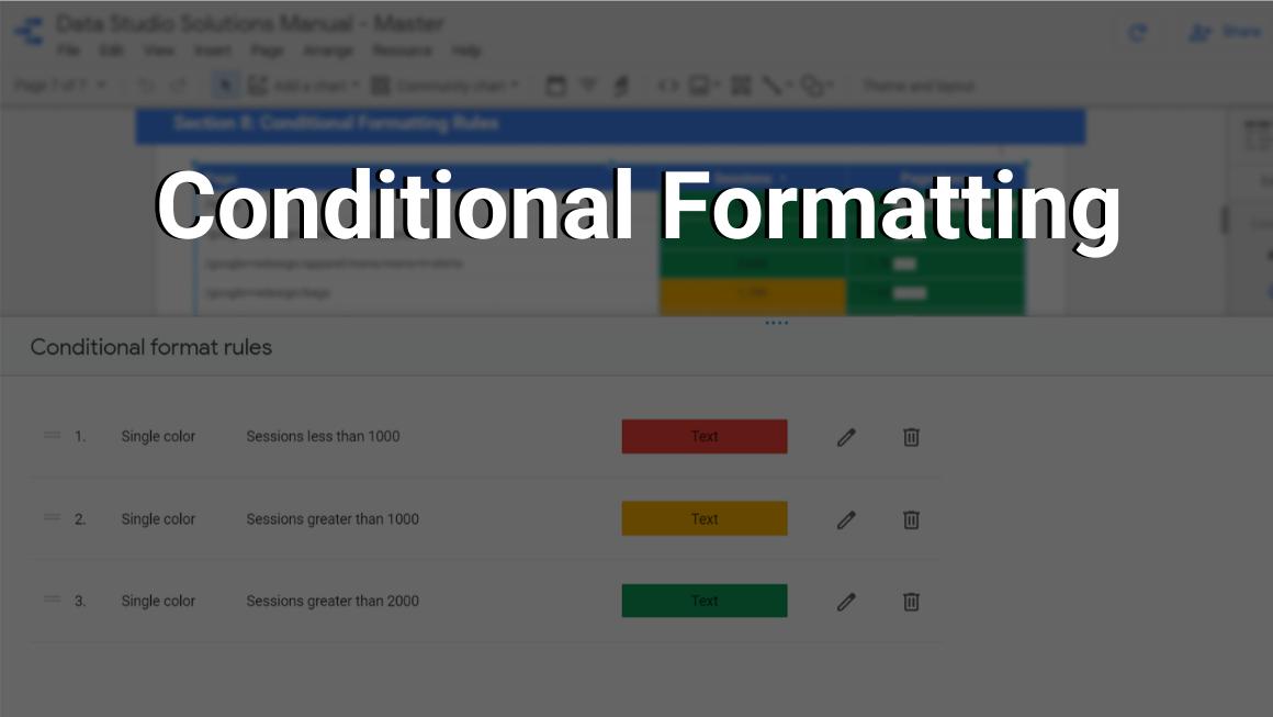 استفاده از ابزار Conditional Formatting در اکسل