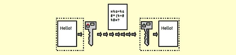 encryption_vector