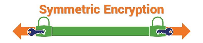 symmetric_encryption